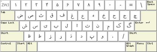 keyboard41843368_780bd9aaa7