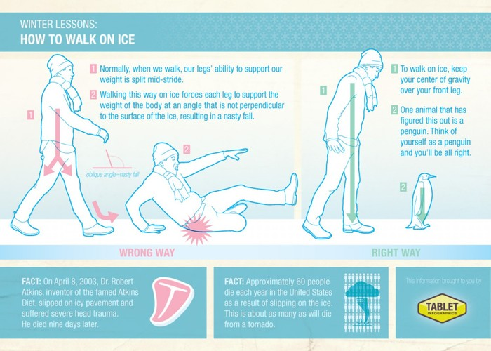 how_to_walk_on_ice_medium