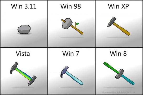 ifmicrosoftwasmakinghammers