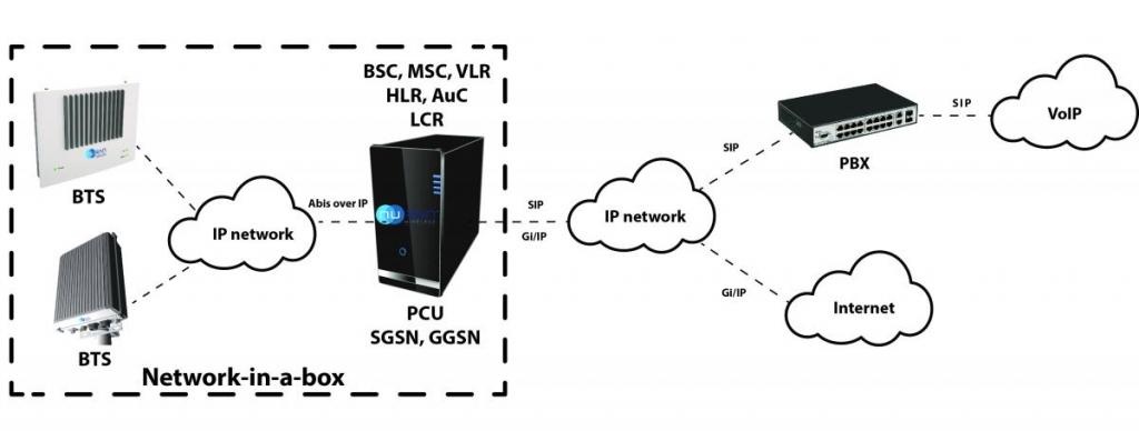GSM_NIB-01-1024x388